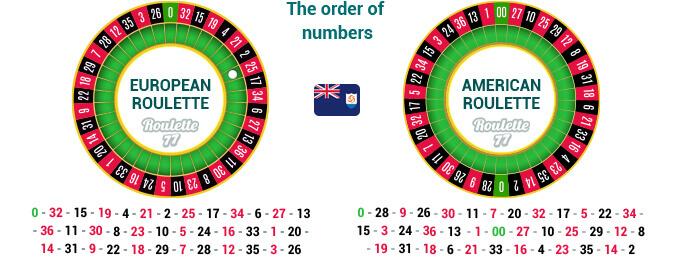 jackpot city casino no deposit bonus codes 2019